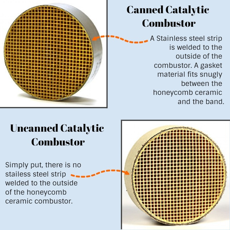Canned vs. Uncanned Catalytic Combustors