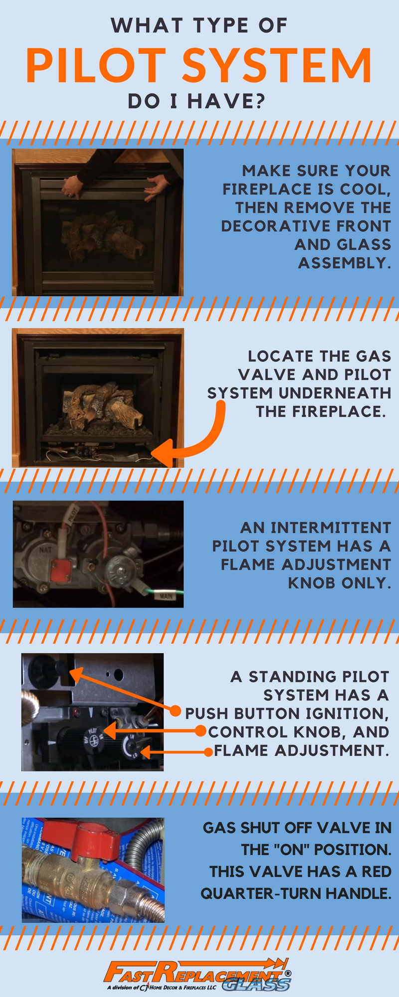 check the pilot system in your gas fireplace free infographic