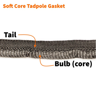The bulb and tail of the soft fiber core tadpole gasket